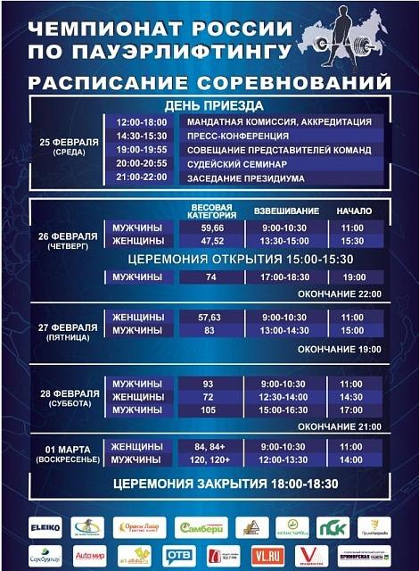 Чемпионат России – 2015 по пауэрлифтингу 2