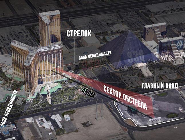 UFC заплатит  миллион семьям пострадавших от стрельбы в Лас-Вегасе