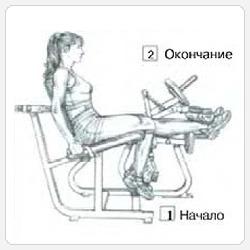 Разгибание ног - выполнение упражнения