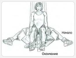 сведение ног выполнение