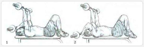 Варианты выполнения упражнения - французский жим