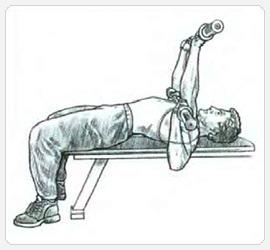 Выполнение упражнения - жим штанги, лежа на горизонтальной скамье
