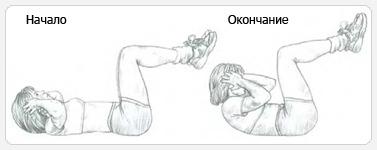 Выполнение упражнения сворачивание туловища на полу