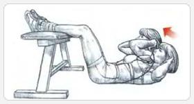 Выполнение упражнения cворачивание туловища с голенью на скамье