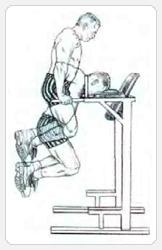 Отжимания на брусьях - выполнение упражнения