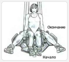 Разведение ног на тренажере - выполнение упражнения