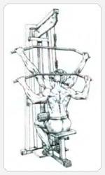 Тяги верхнего блока за шею - выполнение упражнения