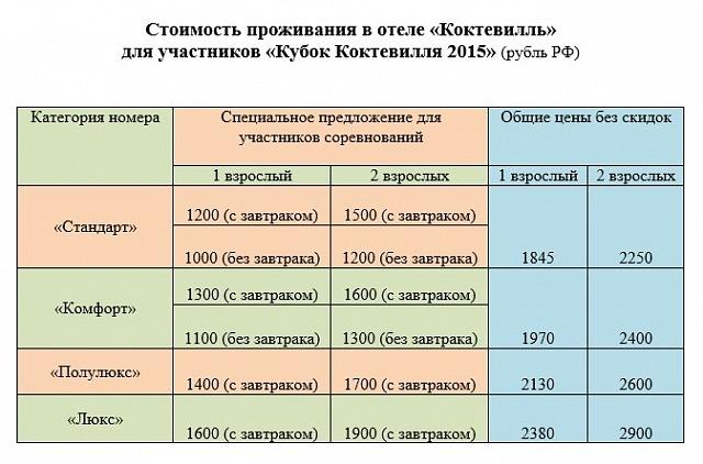 Кубок Коктевилля - 1