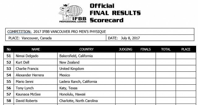 Ванкувер Про 2017. Списки участников