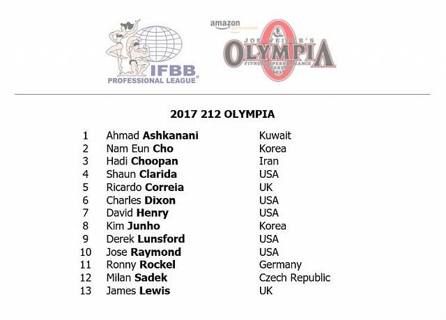 Участники турнира «Олимпия-2017»